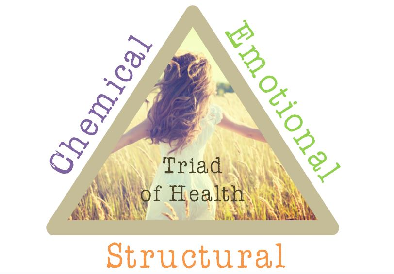 triad-of-health